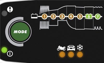 CTEK MXS 3.8 battery conditioner
